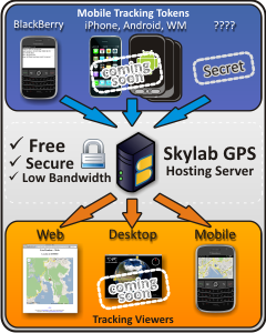 phone tracker download for blackberry
